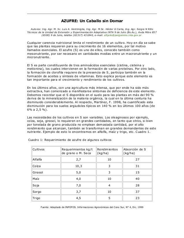 AZUFRE: Un Caballo sin Domar Autores: Ing. Agr. M. Sc. Luis A. Ventimiglia, Ing. Agr. M.Sc. Héctor G Carta, Ing. Agr. Serg...