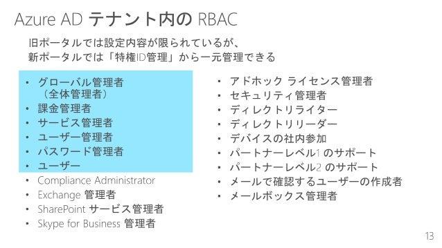 • Azure AD テナントに対する特権保有者の可視化と棚卸を半自動化 • セキュリティ管理者と特権保有者自身が行うためのインターフェース 特権を持つユーザーの可視化 永続化 延長 棚卸(レビュー) 有効時間 設定 削除 特権保有者を健全な状...