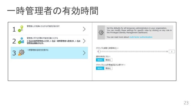 Azureの管理権限について