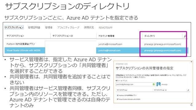 サブスクリプションごとに、Azure AD テナントを指定できる • サービス管理者は、指定した Azure AD テナン トから、サブスクリプションの「共同管理者」 を選択することができる • 共同管理者は、共同管理者を追加することはで きな...