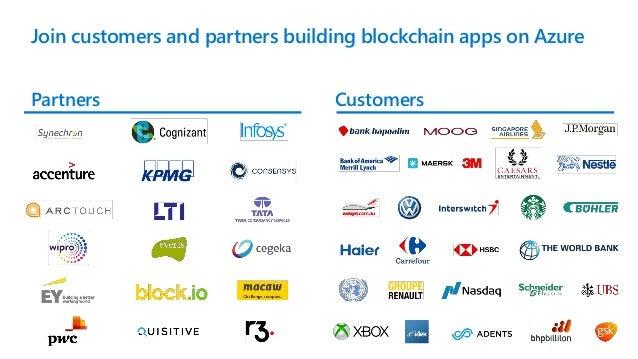 Microsoft for Start-Ups Where B2B startups scale Kelvin Keane – Startup & Partner Manager v-kekean@microsoft.com