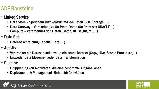 Contemporary LKG Aktivitäten Einer Tabelle Kostenlosen Download ...