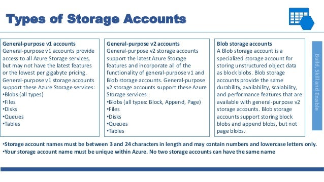 Azure data store with storage and cosmo db