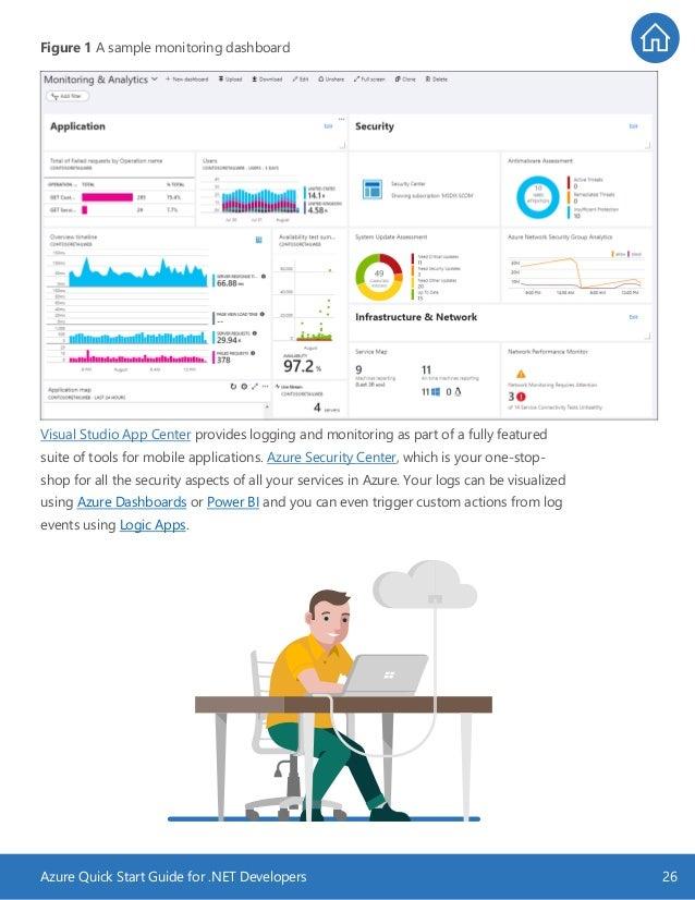 Azure Quick Start Guide for .NET Developers 26 Figure 1 A sample monitoring dashboard Visual Studio App Center provides lo...