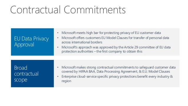 Azure Security Overview