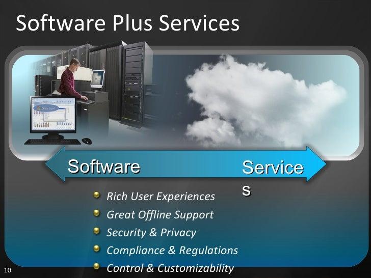 Software Plus Services <ul><li>Rich User Experiences </li></ul><ul><li>Great Offline Support </li></ul><ul><li>Security & ...
