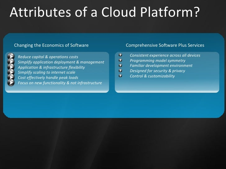 Attributes of a Cloud Platform? <ul><li>Reduce capital & operations costs </li></ul><ul><li>Simplify application deploymen...