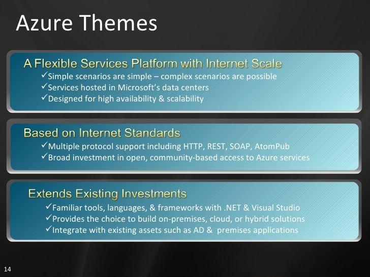 Azure Themes <ul><li>Familiar tools, languages, & frameworks with .NET & Visual Studio </li></ul><ul><li>Provides the choi...