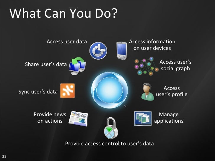 What Can You Do? Access user data Access information on user devices Access user's social graph Sync user's data  Access u...