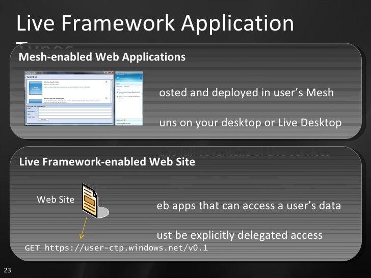Live Framework Application Types Mesh-enabled Web Applications <ul><li>Hosted and deployed in user's Mesh  </li></ul><ul><...