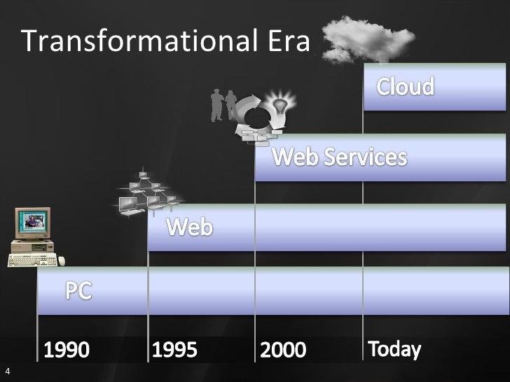 Transformational Era