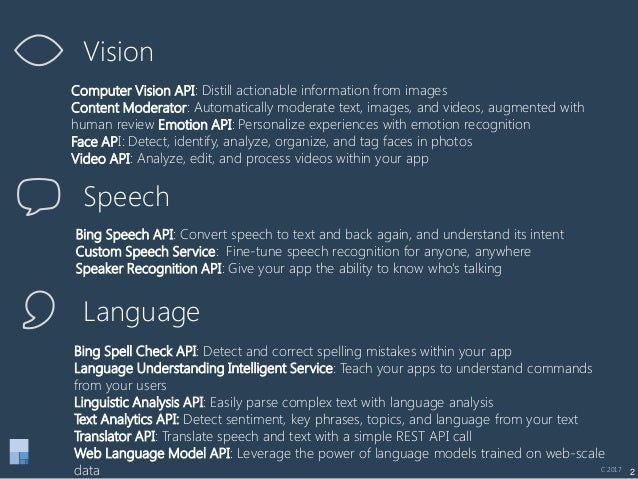 Step       Choose Face API to subscribe to Microsoft Cognitive Services Face  API and proceed further with subscription steps  After clicking on FACE  API