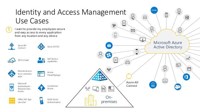 How To Configure Servicenow With Azure Ad