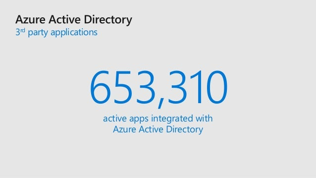What's new in Azure Active Directory and what's coming new ?