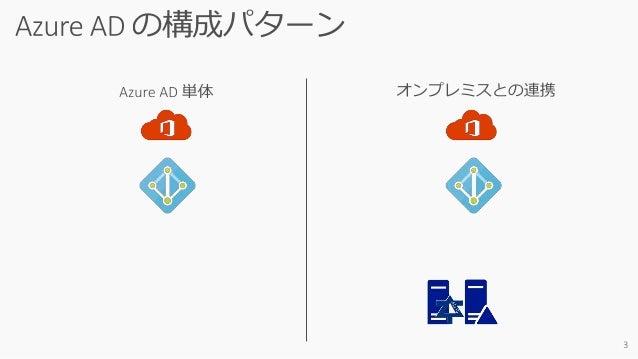 Azure ad の導入を検討している方へ ~ active directory の構成パターンと正しい認証方式の選択~ Slide 3