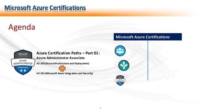 Azure Administrator Associate Certification Paths