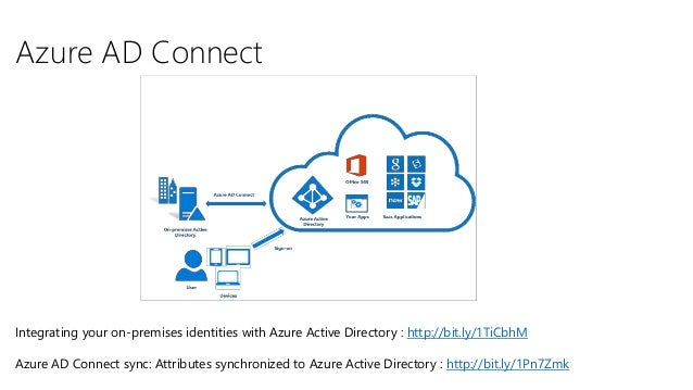 Azure AD with Office 365 and Beyond!