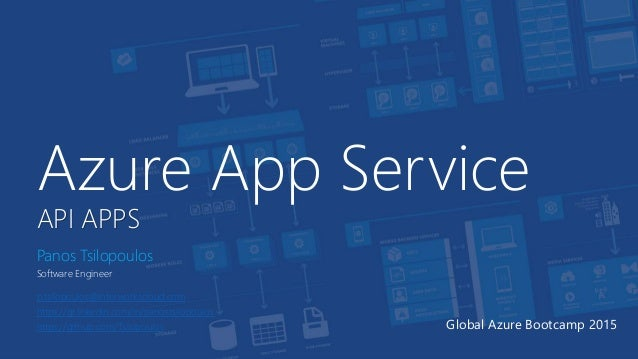Azure App Service API APPS Panos Tsilopoulos Software Engineer p.tsilopoulos@interworkscloud.com https://gr.linkedin.com/i...