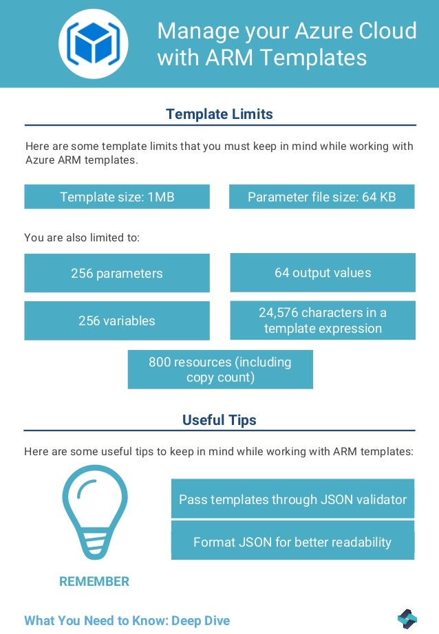 Manage your Azure Cloud with ARM Templates What You Need to Know: Deep Dive Useful Tips Here are some useful tips to keep ...