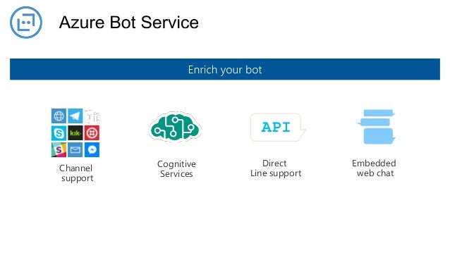 Azure as a Chatbot Service: From Purpose To Production With