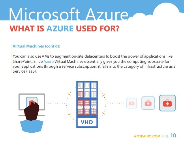 Microsoft Azure WHAT IS AZURE USED FOR? Virtual Machines (cont'd): You can also use VMs to augment on-site datacenters to ...