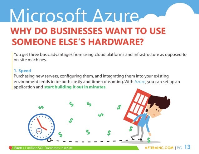 Fact: >1 million SQL Databases in Azure Microsoft Azure WHY DO BUSINESSES WANT TO USE SOMEONE ELSE'S HARDWARE? You get thr...