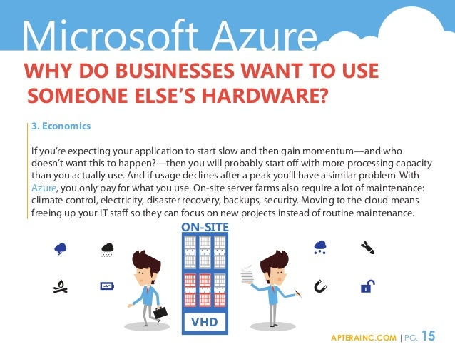 Microsoft Azure WHY DO BUSINESSES WANT TO USE SOMEONE ELSE'S HARDWARE? 3. Economics If you're expecting your application t...