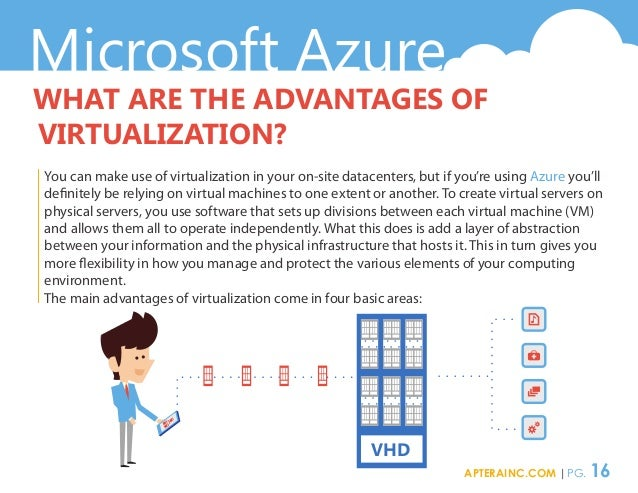 Microsoft Azure WHAT ARE THE ADVANTAGES OF VIRTUALIZATION? You can make use of virtualization in your on-site datacenters,...