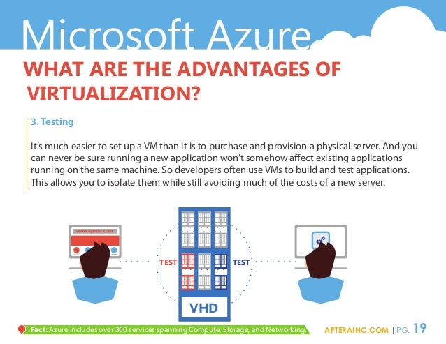 Microsoft Azure WHAT ARE THE ADVANTAGES OF VIRTUALIZATION? 3. Testing It's much easier to set up a VM than it is to purcha...