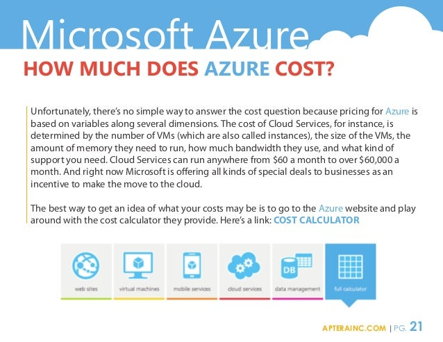 Microsoft Azure HOW MUCH DOES AZURE COST? Unfortunately, there's no simple way to answer the cost question because pricing...