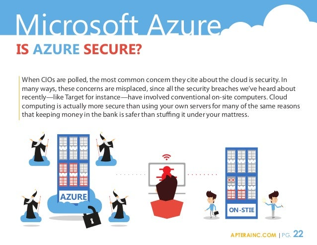 Microsoft Azure IS AZURE SECURE? When CIOs are polled, the most common concern they cite about the cloud is security. In m...