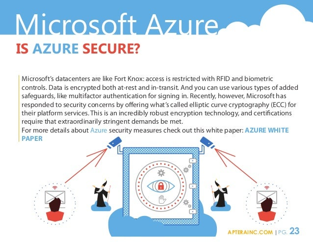 Microsoft Azure IS AZURE SECURE? Microsoft's datacenters are like Fort Knox: access is restricted with RFID and biometric ...