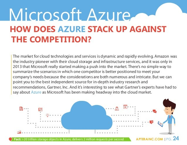 Microsoft Azure HOW DOES AZURE STACK UP AGAINST THE COMPETITION? The market for cloud technologies and services is dynamic...