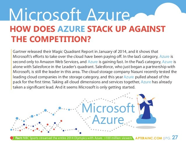 Microsoft Azure HOW DOES AZURE STACK UP AGAINST THE COMPETITION? Gartner released their Magic Quadrant Report in January o...