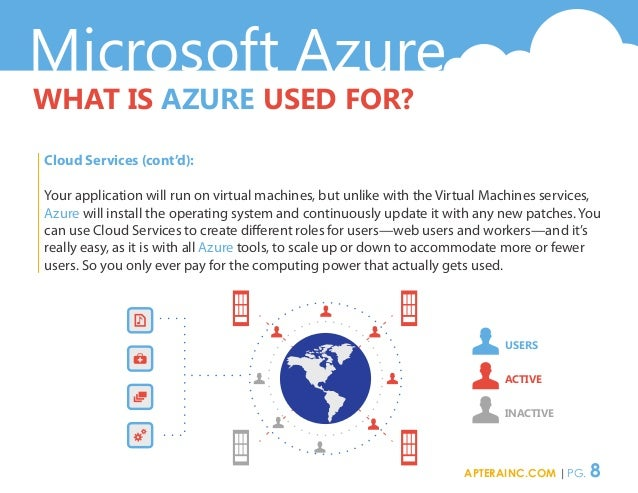 Microsoft Azure WHAT IS AZURE USED FOR? Cloud Services (cont'd): Your application will run on virtual machines, but unlike...