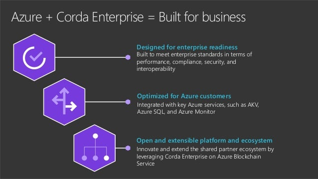 Azure + Corda Enterprise = Built for business Designed for enterprise readiness Built to meet enterprise standards in term...