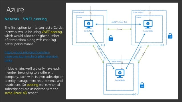 Azure Network - VNET peering The first option to interconnect a Corda network would be using VNET peering, which would all...