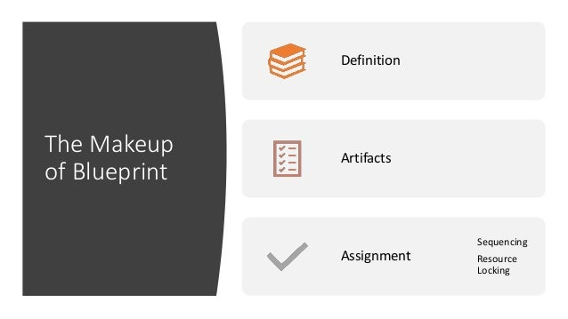 Introduction to Azure Blueprints Slide 3