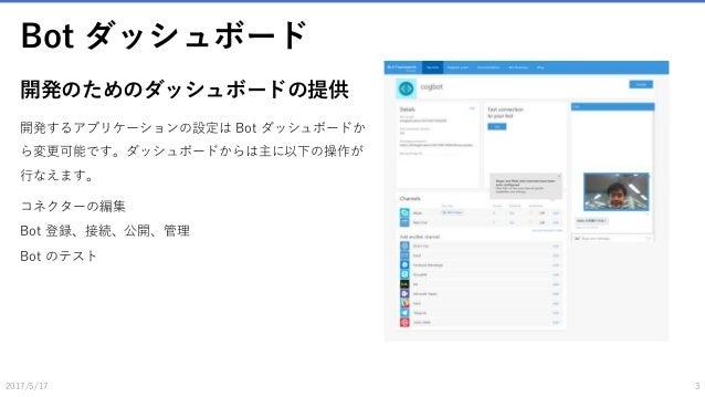 Azure Bot!! Microsoft Bot Framework で簡単Bot開発 Slide 3