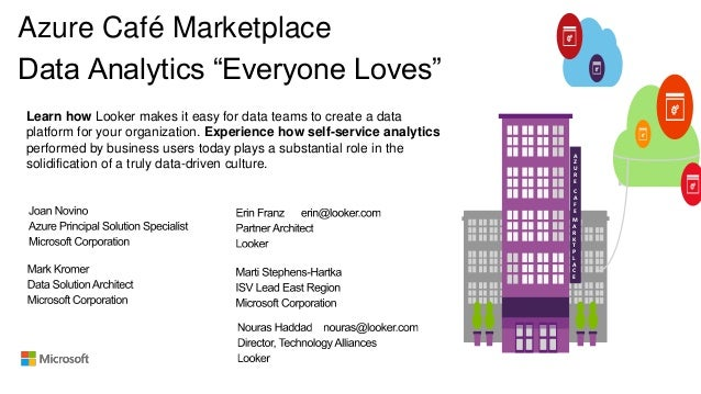 """Azure Café Marketplace Data Analytics """"Everyone Loves"""" M A R K T P L A C E Learn how Looker makes it easy for data teams t..."""