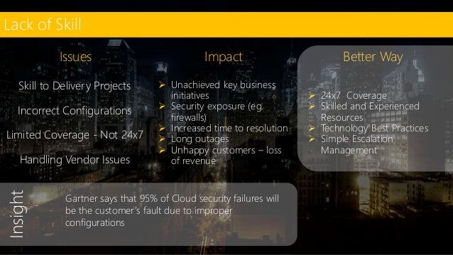 Cost Allocation and Optimization Issues Confusing Cloud Billing Over Budget or Lack of Budget Different Billing Process / ...