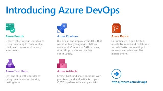 Azure DevOps