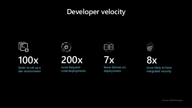 8x more likely to have integrated security 200x more frequent code deployments 7x fewer failures on deployments 100x faste...