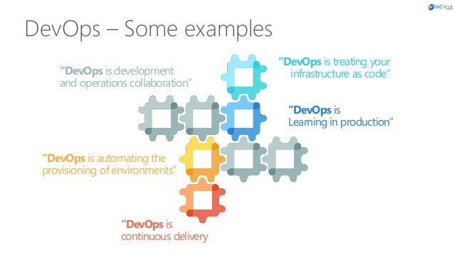 Azure DevOps Presentation