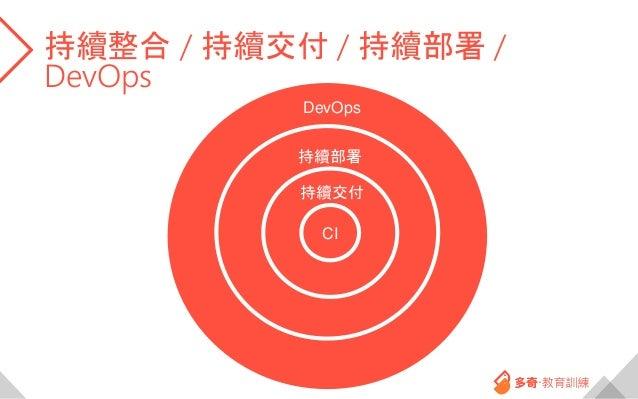 持續整合 / 持續交付 / 持續部署 / DevOps CI 持續部署 DevOps 持續交付
