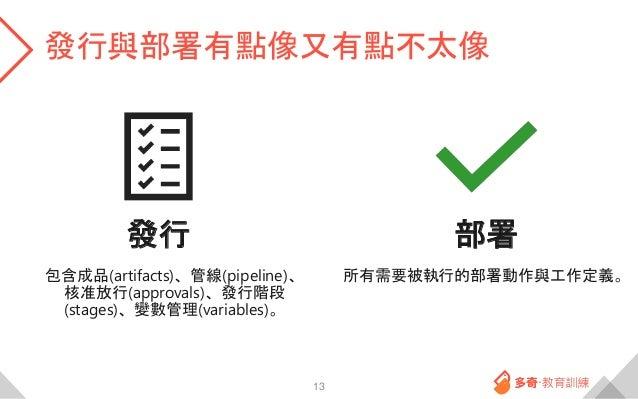 發行與部署有點像又有點不太像 13 發行 包含成品(artifacts)、管線(pipeline)、 核准放行(approvals)、發行階段 (stages)、變數管理(variables)。 部署 所有需要被執行的部署動作與工作定義。