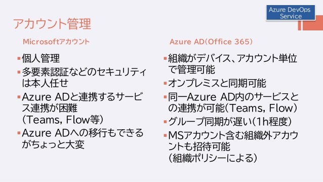Microsoftアカウント Azure AD(Office 365) アカウント管理 個人管理 多要素認証などのセキュリティ は本人任せ Azure ADと連携するサービ ス連携が困難 (Teams, Flow等) Azure ADへ...