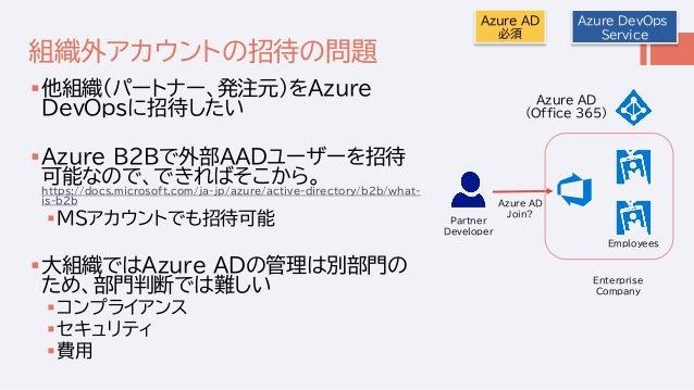 組織外アカウントの招待の問題 他組織(パートナー、発注元)をAzure DevOpsに招待したい Azure B2Bで外部AADユーザーを招待 可能なので、できればそこから。 https://docs.microsoft.com/ja-jp...
