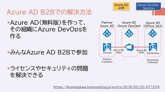 Azure AD B2Bでの解決方法 Azure AD(無料版)を作って、 その組織にAzure DevOpsを 作る みんなAzure AD B2Bで参加 ライセンスやセキュリティの問題 を解決できる Azure DevOps Serv...