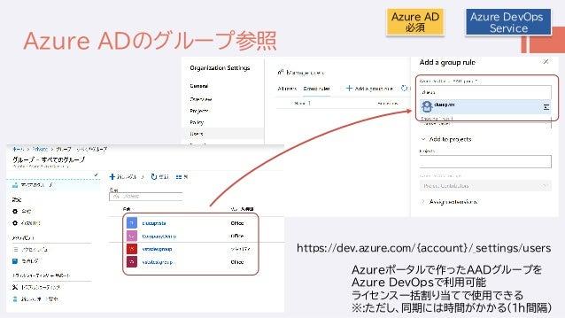 Azure ADのグループ参照 Azure DevOps Service Azureポータルで作ったAADグループを Azure DevOpsで利用可能 ライセンス一括割り当てで使用できる ※:ただし、同期には時間がかかる(1h間隔) http...